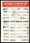 1970 Topps Scratch Offs #14  Sam McDowell  Back Thumbnail