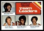 1975 Topps #118   -  Randy Smith / Bob McAdoo / Jack Marin Braves-BskB Team Leaders Front Thumbnail