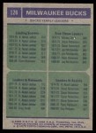 1975 Topps #126   -  Mickey Davis / Kareem Abdul-Jabbar Bucks Team Leaders Back Thumbnail