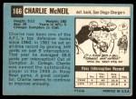 1964 Topps #166  Charles McNeil  Back Thumbnail