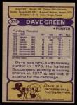 1979 Topps #279  Dave Green  Back Thumbnail