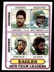 1980 Topps #132   Eagles Leaders Checklist Front Thumbnail