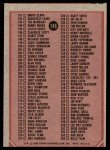 1980 Topps #246   Checklist 133-264 Back Thumbnail