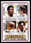 1980 Topps #359   Cardinals Leaders Checklist Front Thumbnail