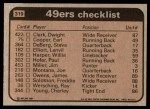 1981 Topps #319   49ers Leaders Checklist Back Thumbnail