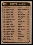 1981 Topps #188   Giants Leaders Checklist Back Thumbnail