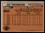 1981 Topps #165  Joe Theismann  Back Thumbnail