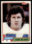 1981 Topps #23  Louie Kelcher  Front Thumbnail