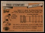 1981 Topps #262  Fred Steinfort  Back Thumbnail