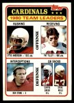 1981 Topps #468   Cardinals Leaders Checklist Front Thumbnail