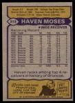 1979 Topps #313  Haven Moses  Back Thumbnail