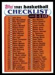 1981 Topps #93 COR  Checklist 1-110 Front Thumbnail
