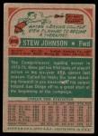 1973 Topps #213  Stew Johnson  Back Thumbnail