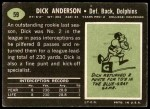 1969 Topps #59  Dick Anderson  Back Thumbnail