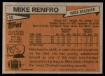 1981 Topps #58  Mike Renfro  Back Thumbnail
