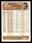 1983 Fleer #81  Rod Carew  Back Thumbnail