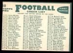 1960 Topps #50   Lions Team Checklist Back Thumbnail