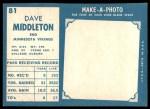 1961 Topps #81  Dave Middleton  Back Thumbnail