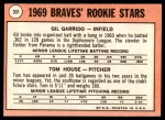 1969 Topps #331   -  Gil Garrido / Tom House Braves Rookies Back Thumbnail