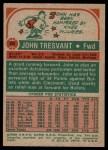1973 Topps #26  John Tresvant  Back Thumbnail