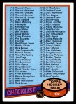 1980 Topps #123   Checklist 1-132 Front Thumbnail