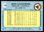 1982 Fleer #169  John Lowenstein  Back Thumbnail