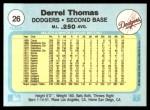 1982 Fleer #26  Derrel Thomas  Back Thumbnail