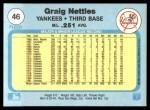 1982 Fleer #46  Graig Nettles  Back Thumbnail
