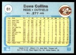 1982 Fleer #61  Dave Collins  Back Thumbnail