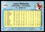 1982 Fleer #329  Leon Roberts  Back Thumbnail