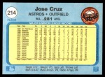 1982 Fleer #214  Jose Cruz  Back Thumbnail