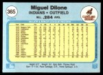 1982 Fleer #365  Miguel Dilone  Back Thumbnail