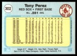 1982 Fleer #302  Tony Perez  Back Thumbnail