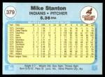 1982 Fleer #379  Mike Stanton  Back Thumbnail