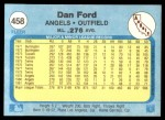 1982 Fleer #458  Dan Ford  Back Thumbnail