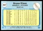 1982 Fleer #467  Bruce Kison  Back Thumbnail