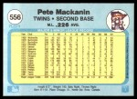 1982 Fleer #556  Pete Mackanin  Back Thumbnail