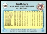 1982 Fleer #616  Garth Iorg  Back Thumbnail