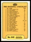 1982 Fleer #649   Cards / Brewers Checklist Back Thumbnail