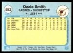 1982 Fleer #582  Ozzie Smith  Back Thumbnail