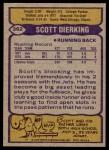 1979 Topps #362  Scott Dierking  Back Thumbnail