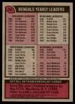 1977 Topps #205   Bengals Team Checklist Back Thumbnail