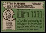 1978 Topps #154  Steve Schubert  Back Thumbnail