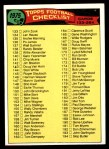 1975 Topps #251   Checklist 133-264 Front Thumbnail