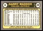 1981 Fleer #19  Garry Maddox  Back Thumbnail