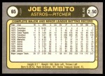 1981 Fleer #65  Joe Sambito  Back Thumbnail
