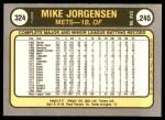 1981 Fleer #324  Mike Jorgensen  Back Thumbnail