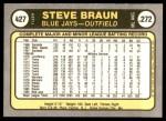 1981 Fleer #427  Steve Braun  Back Thumbnail