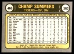 1981 Fleer #466  Champ Summers  Back Thumbnail