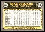 1981 Fleer #566  Mike Cubbage  Back Thumbnail